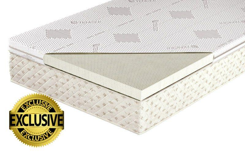 Max Talalay® 6cm (Lateksowy - Talalay®)