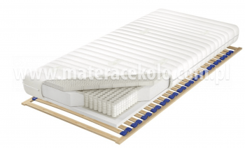 Multipocket Talalay H2 - materace koło